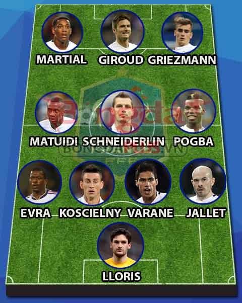 ứng cử viên vô địch của vòng chung kết euro